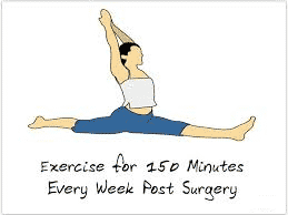 best weight loss workout exercises Guide by Dr Venugopal Pareek, One of the Best Laparoscopic specialist in hyderabad