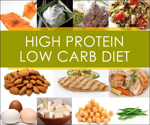 High in protein and low carbohydrates diet Guide by Dr Venugopal Pareek, best Laparoscopic doctor in hyderabad
