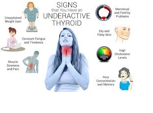 Best Hypothyroidism operation by Dr Venugopal Pareek, Best Thyroid specialist in Hyderabad