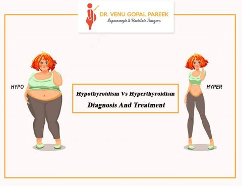 Book an Appointment with Dr Venugopal Pareek, One of the best Laparoscopic specialist in hyderabad for for Best Thyroid Disorders Treatment