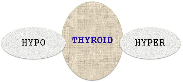 Best treatment for Thyroid surgery by Dr Venugopal Pareek, One of the best thyroid specialist near me